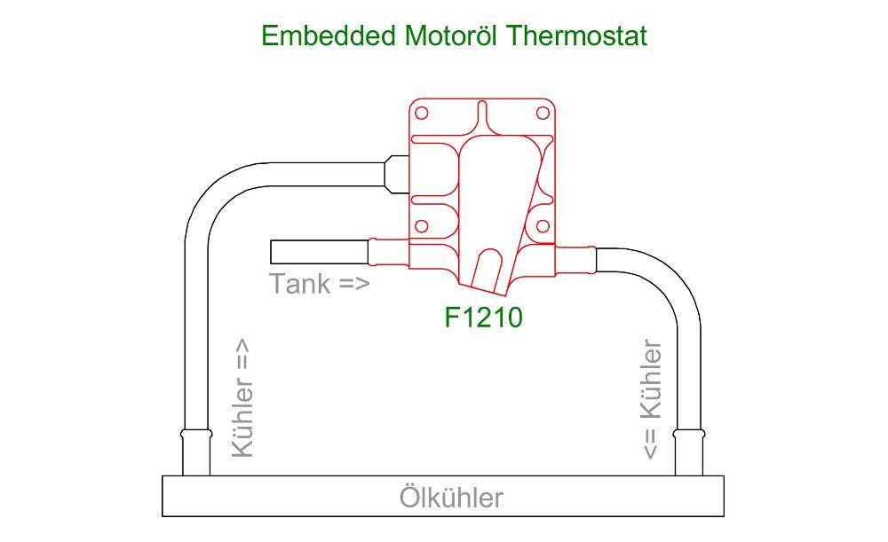SILENT HEKTIK Automotive Hard- & Software - Wasser + Öl Thermostate ...