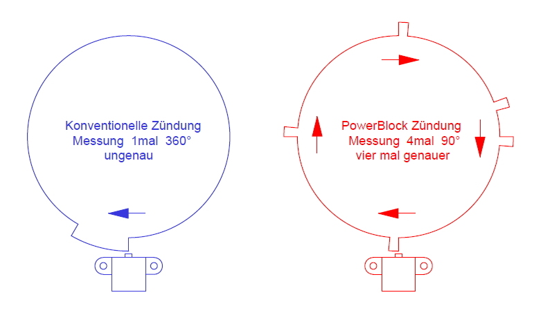 SILENT HEKTIK Automotive Hard- & Software - PowerBlock ...