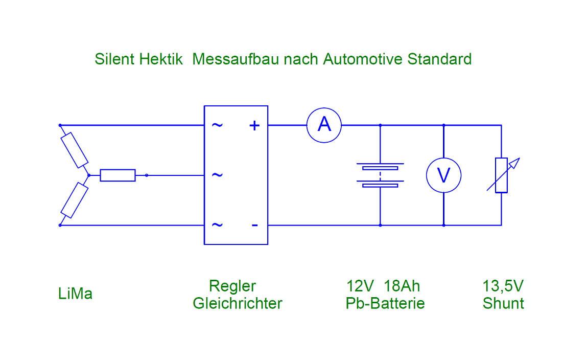 SILENT HEKTIK Automotive Hard- & Software - 14V 410W Lichtmaschine ...
